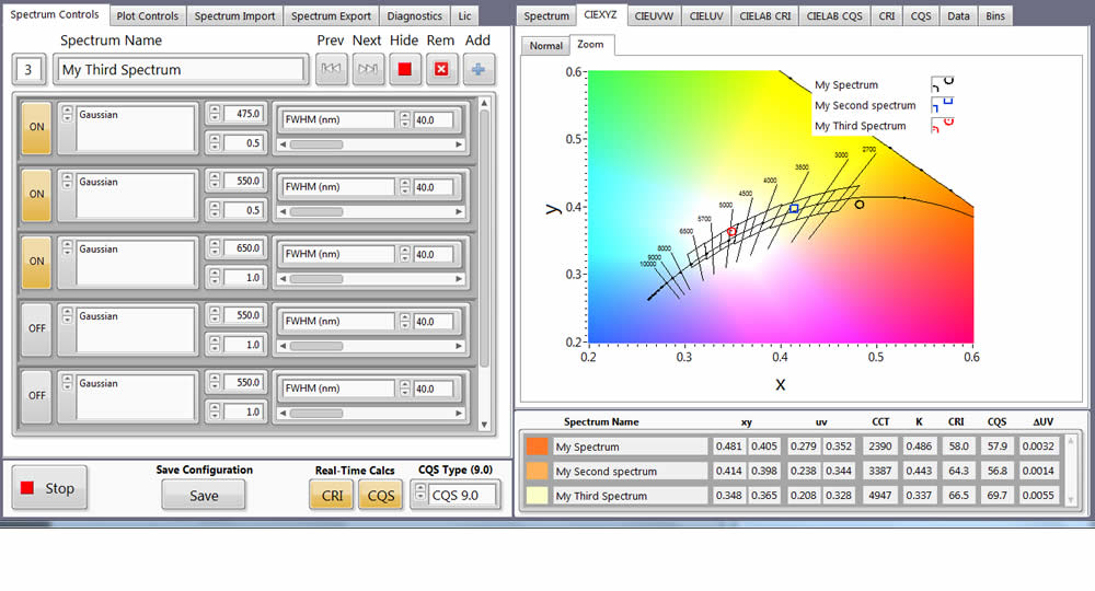 Interface innovations colortools xy zoom plot ccuart Image collections